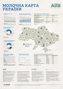 Молочна карта України