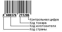 Штрих-код-2